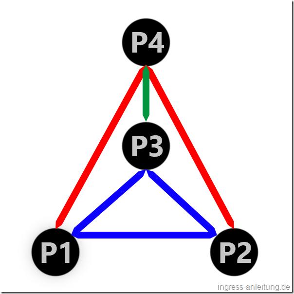 Linkstrategie-Basics-1