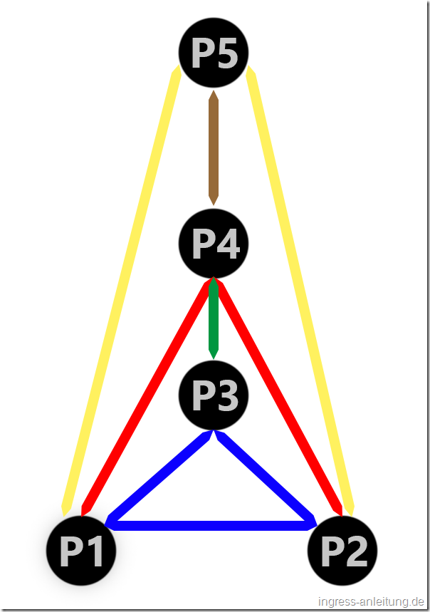 Linkstrategie-Basics-5