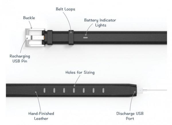ION-BELT-2-Powergürtel